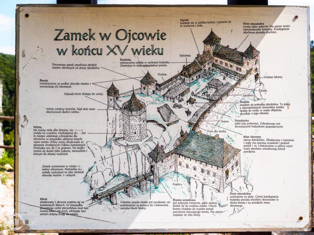 Plan zamku w Ojcowie z XV w.